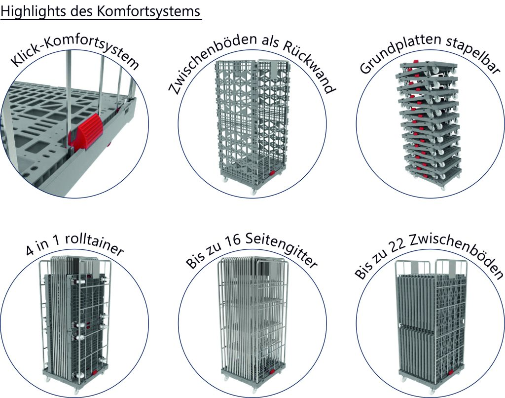 rolltainer mit Komfortsystem - Highlights